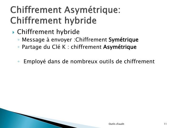 Chiffrement Asymétrique: Chiffrement hybride