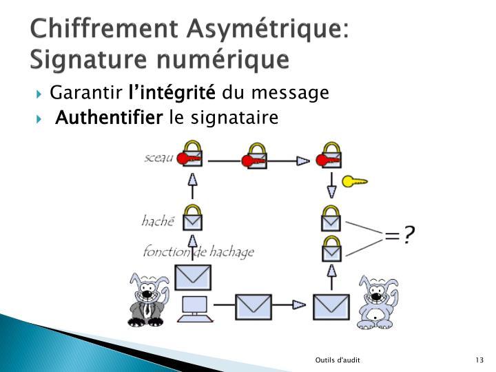 Chiffrement Asymétrique: Signature numérique