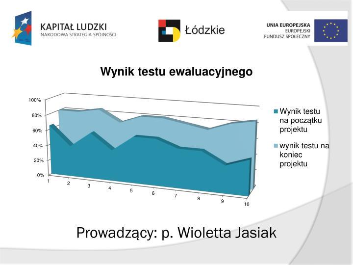 Prowadzący: p. Wioletta Jasiak