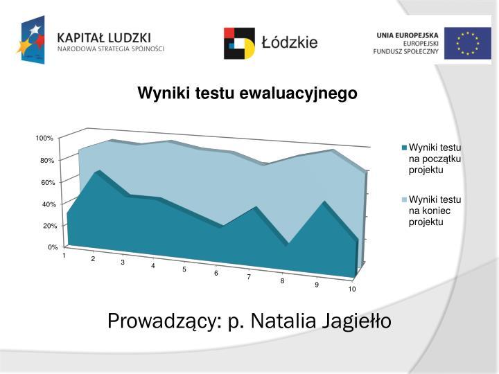 Prowadzący: p. Natalia Jagiełło