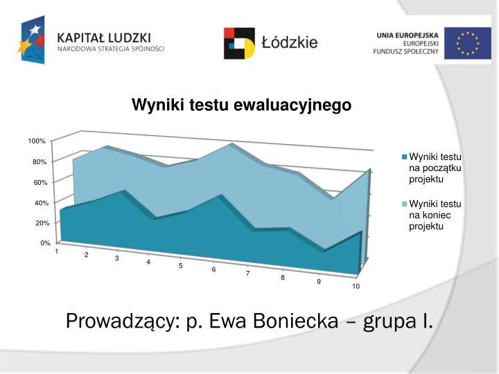Prowadzący: p. Ewa Boniecka – grupa I.