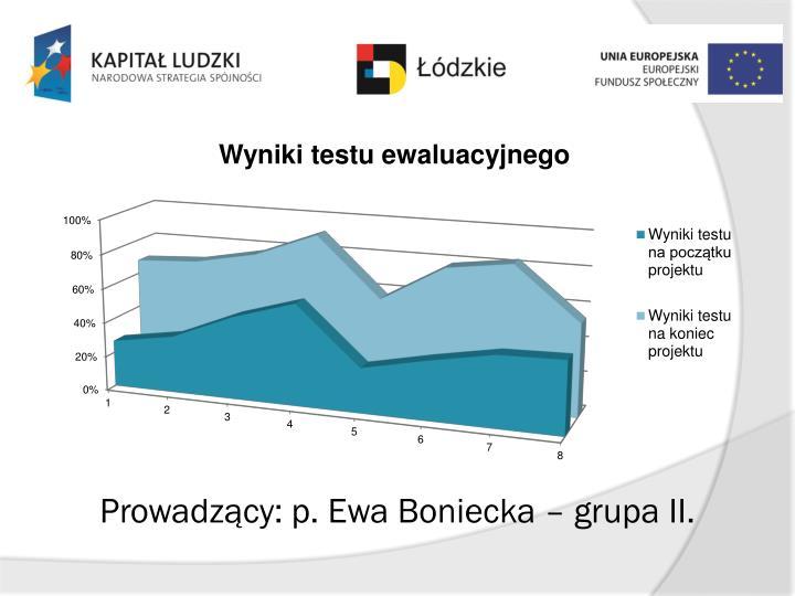 Prowadzący: p. Ewa Boniecka – grupa II.