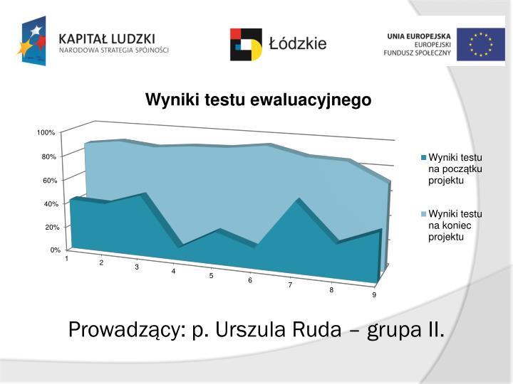Prowadzący: p. Urszula Ruda – grupa II.