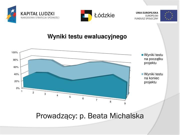 Prowadzący: p. Beata Michalska