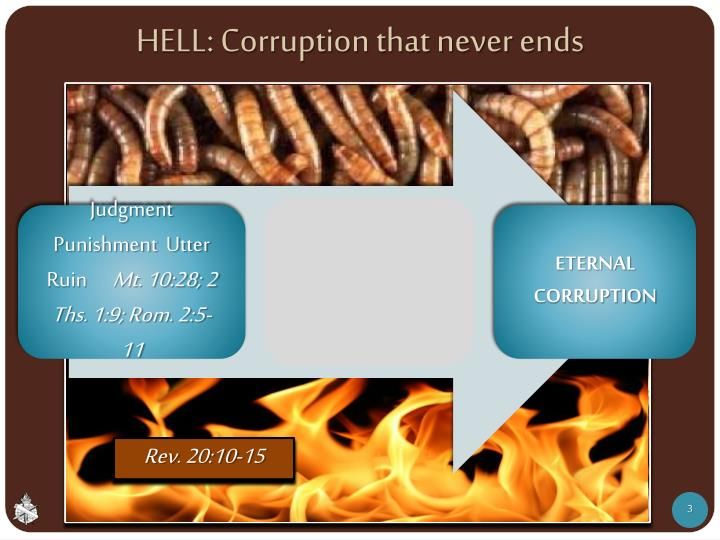 HELL: Corruption that never ends