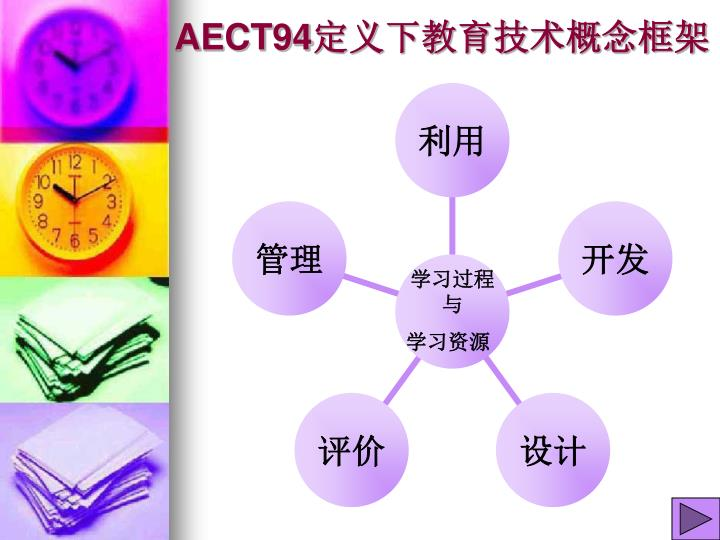 AECT94