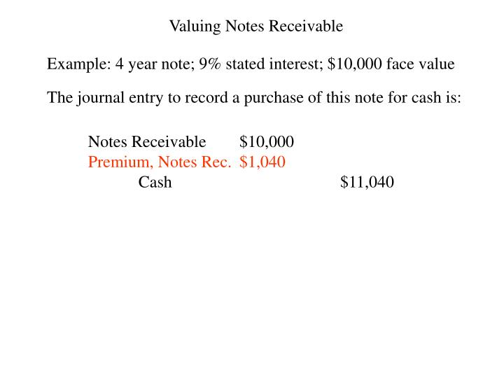 Valuing Notes Receivable