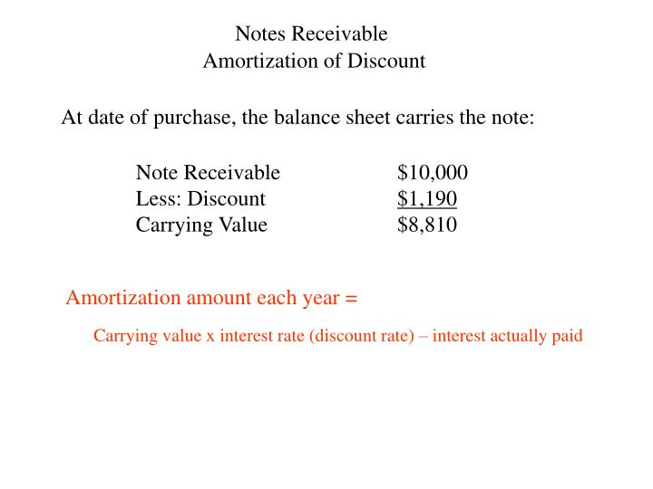 Notes Receivable