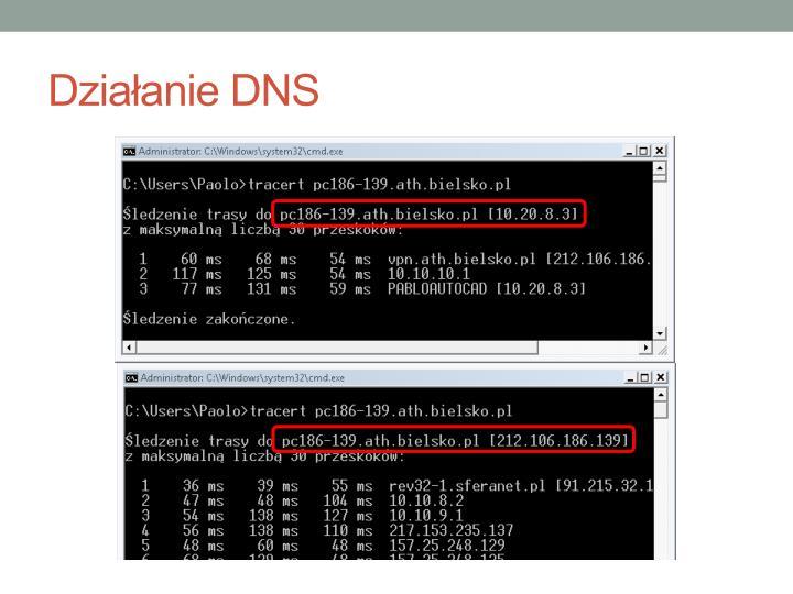 Działanie DNS
