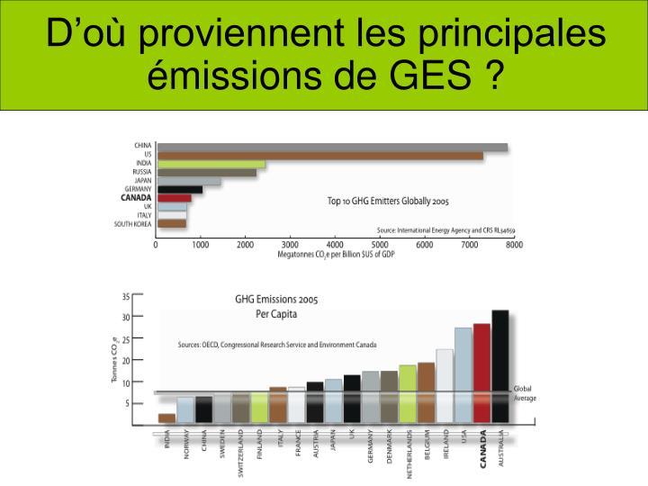 D'où proviennent les principales émissions de GES ?