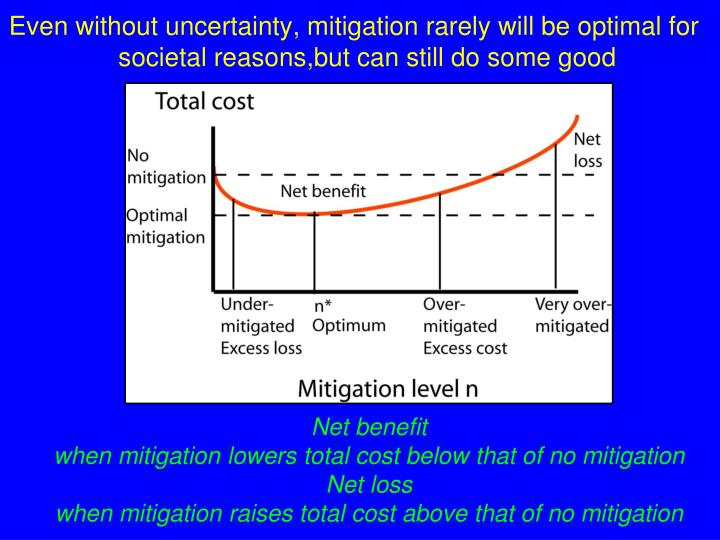 Even without uncertainty, mitigation rarely will be optimal for societal reasons,but can still do some good