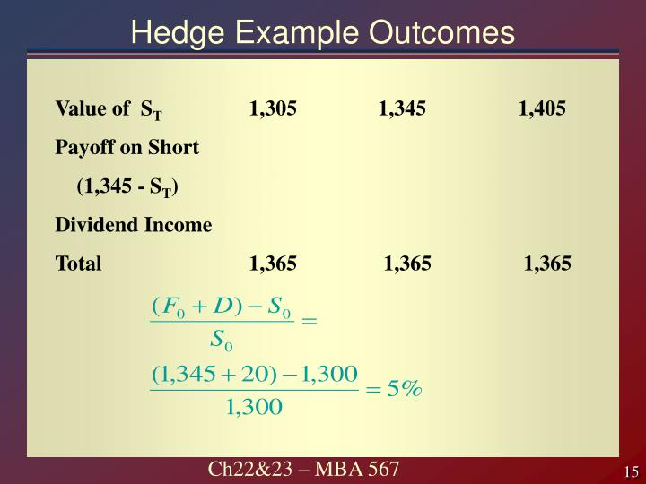 Hedge Example Outcomes