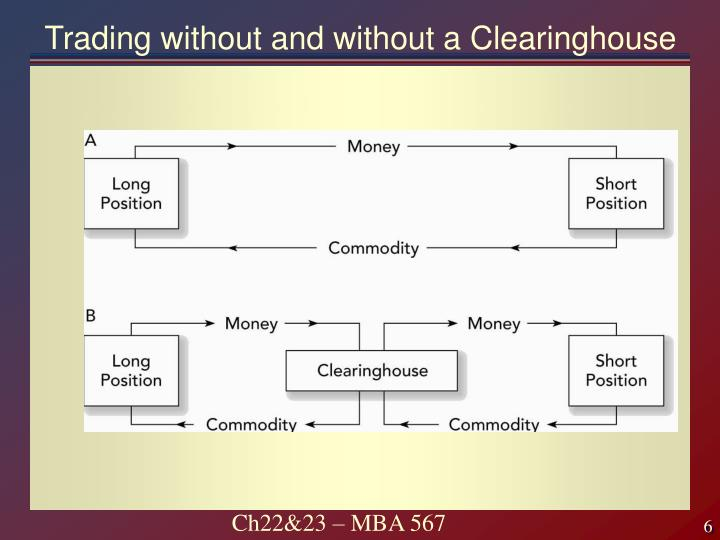 Trading without and without a Clearinghouse