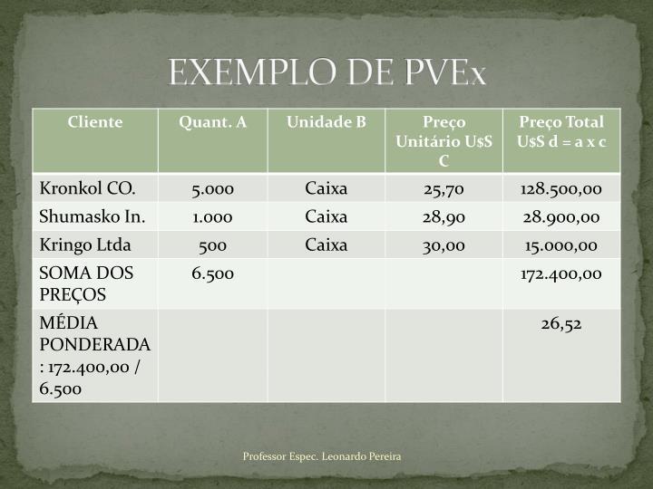 EXEMPLO DE