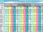 bilancio di sintesi dell energia in italia milioni tep ministero dello sviluppo economico