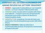 comparti del sistema economico che hanno riflessi sul settore trasporti