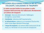 influenza della mano pubblica nei settori collegati collegabili ai trasporti