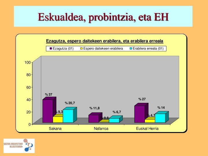 Eskualdea, probintzia, eta EH