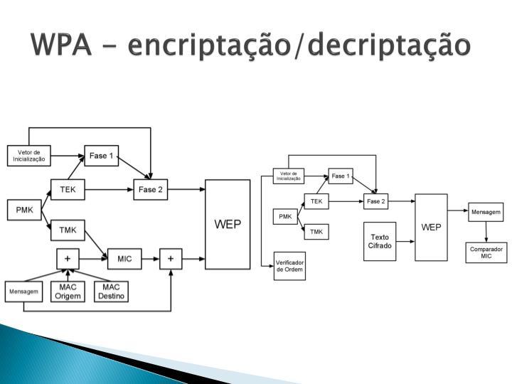 WPA -