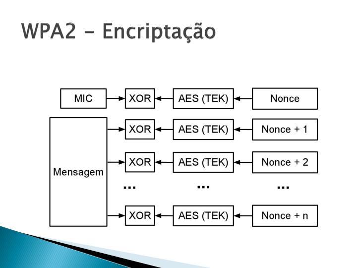 WPA2 -