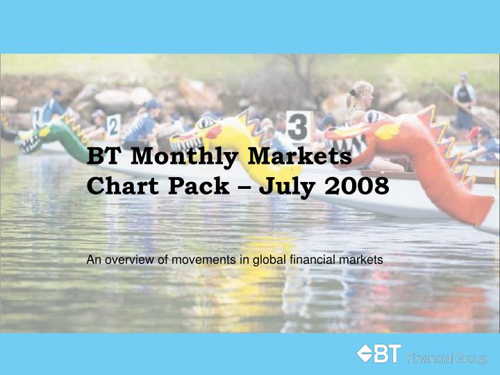 BT Monthly Markets Chart Pack – July 2008