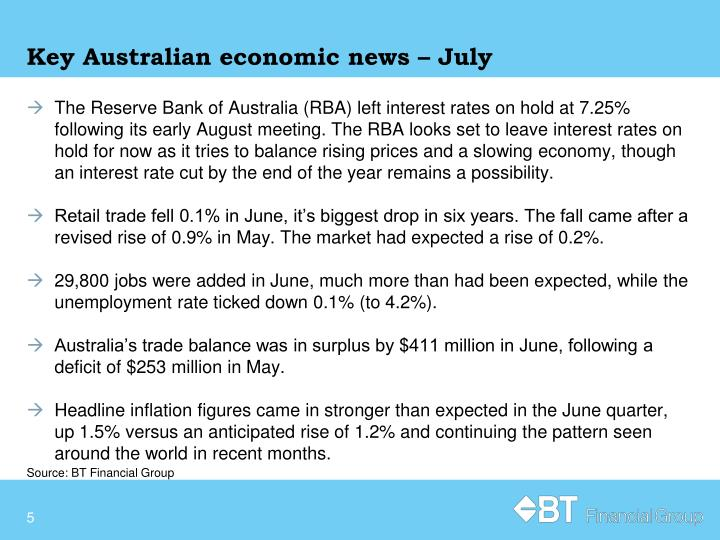 Key Australian economic news – July
