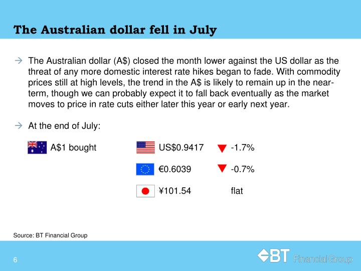 The Australian dollar fell in July