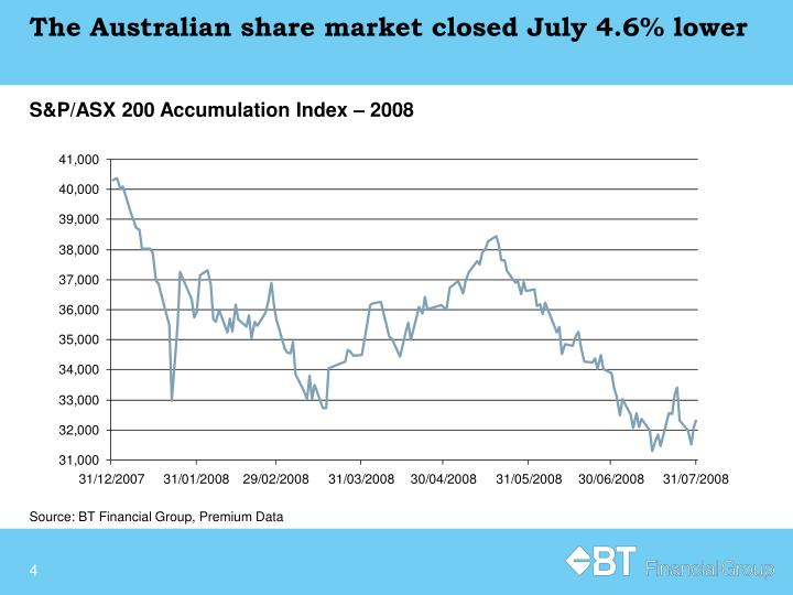 The Australian share market closed July 4.6% lower