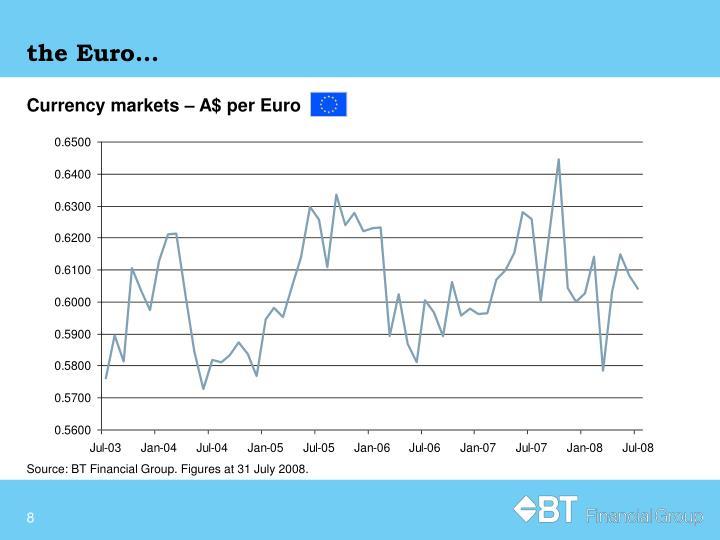 the Euro…