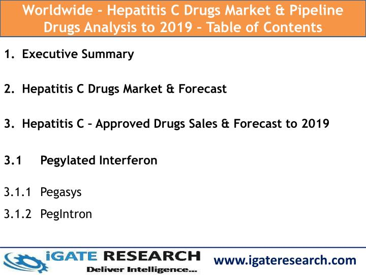 Worldwide - Hepatitis C Drugs Market & Pipeline Drugs Analysis to