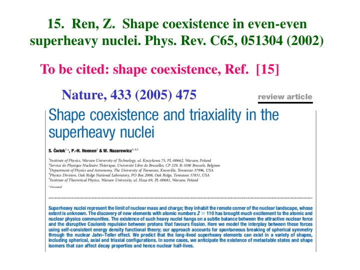 15.  Ren, Z.  Shape coexistence in even-even superheavy nuclei. Phys. Rev. C65, 051304 (2002)