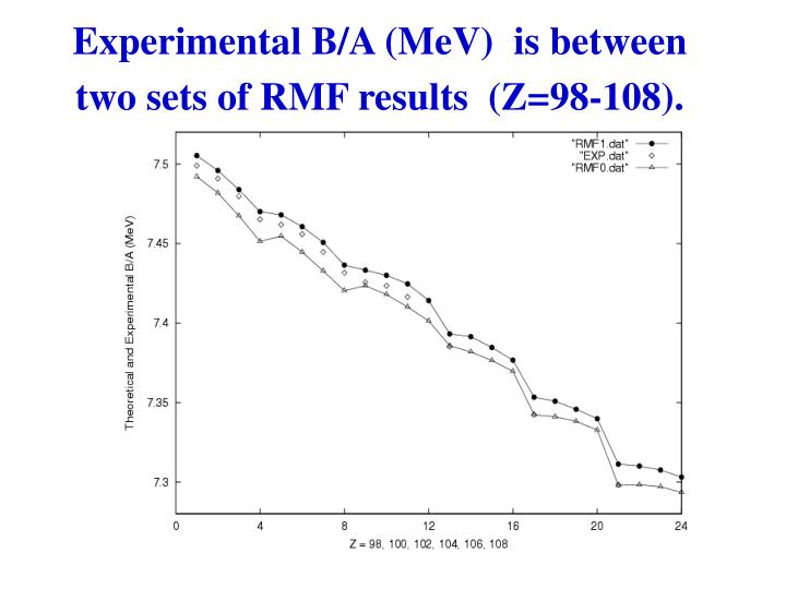 Experimental B/A (MeV)  is between two sets of RMF results  (Z=98-108).