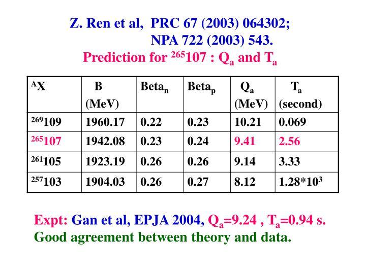 Z. Ren et al,  PRC 67 (2003) 064302;