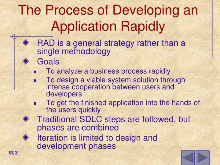 The process of developing an application rapidly