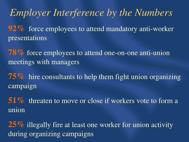 Employer Interference by the Numbers
