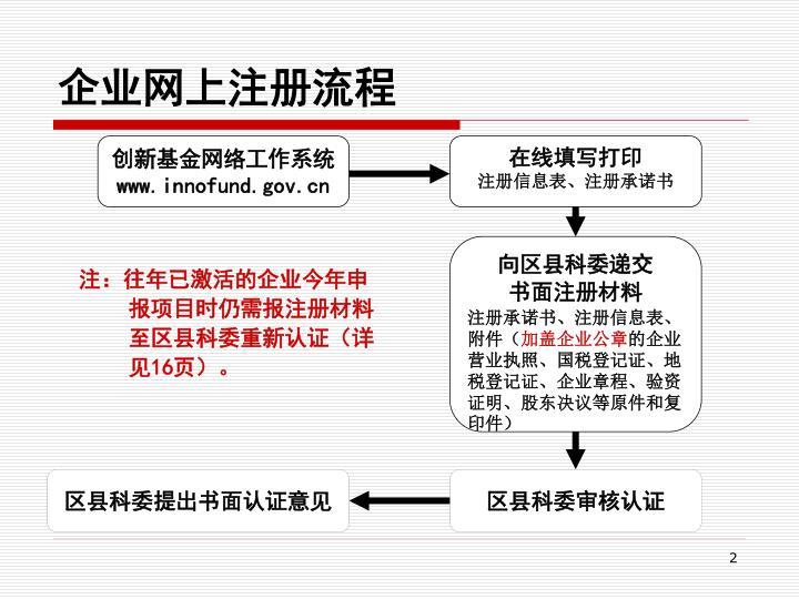 企业网上注册流程