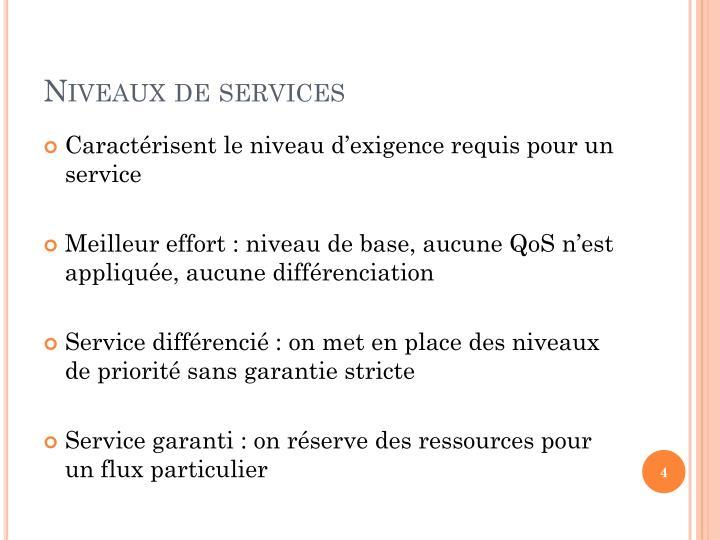Niveaux de services