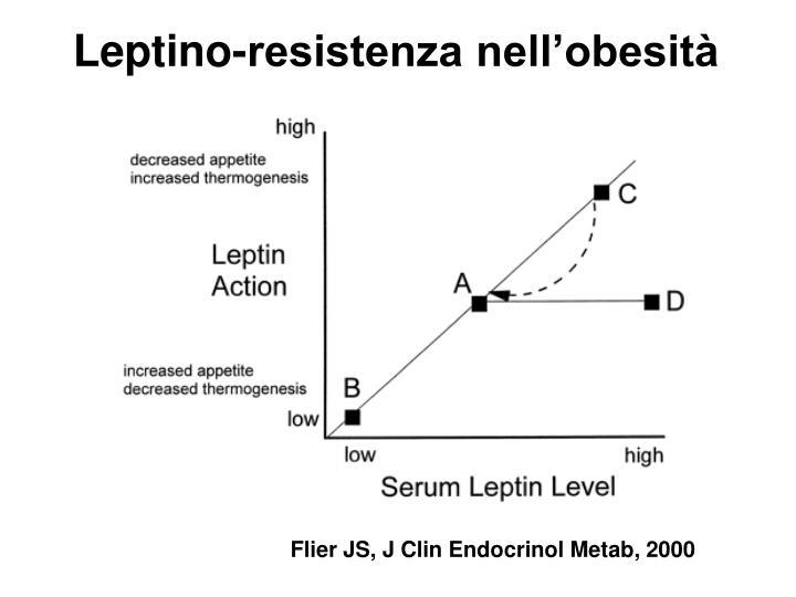 Leptino-resistenza nell'obesità