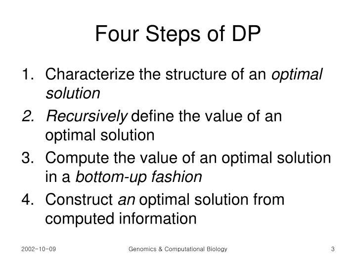 Four Steps of DP