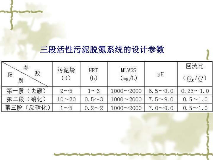 三段活性污泥脱氮系统的设计参数