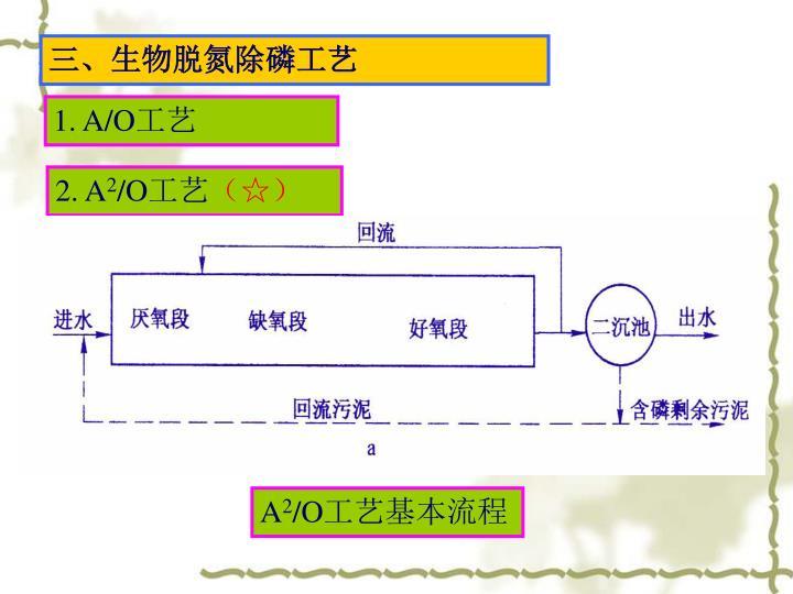 三、生物脱氮除磷工艺