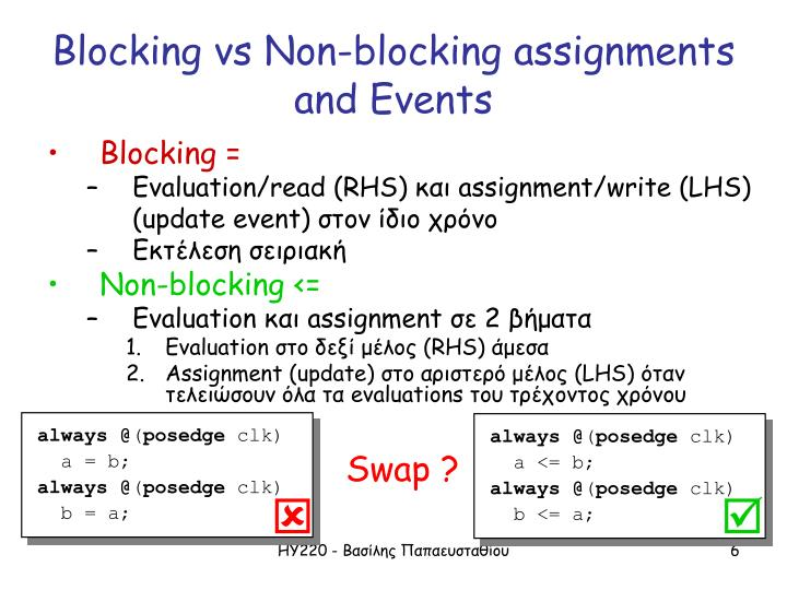 Blocking vs Non-blocking assignments