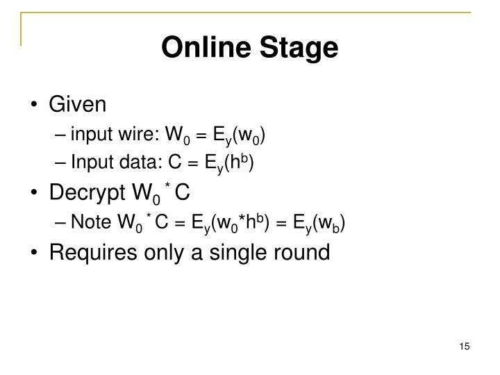 Online Stage