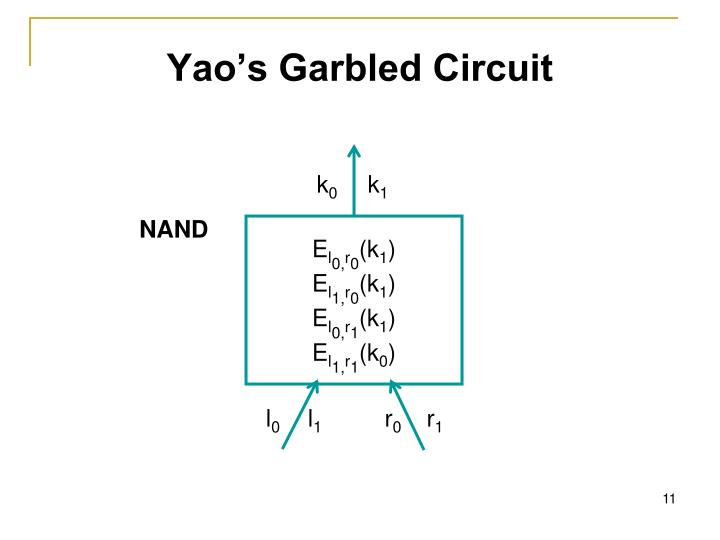 Yao's Garbled Circuit