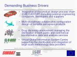 demanding business drivers