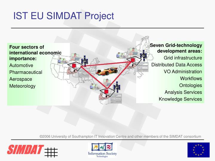IST EU SIMDAT Project