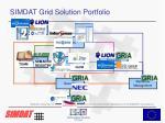 simdat grid solution portfolio