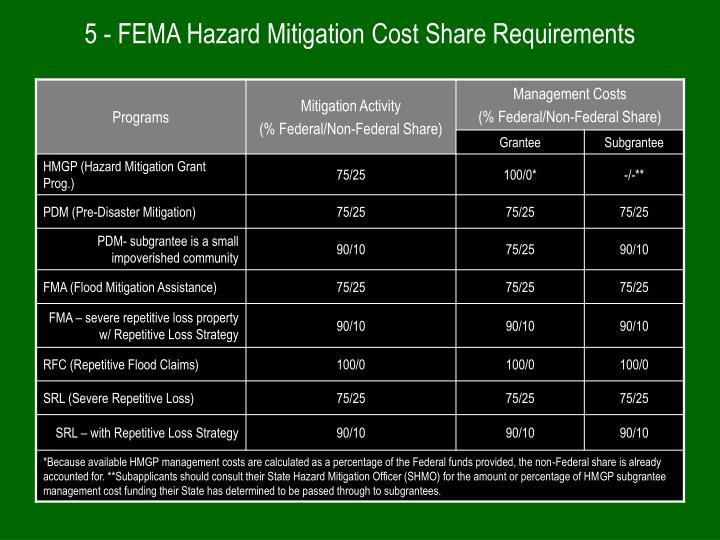5 - FEMA Hazard Mitigation Cost Share Requirements