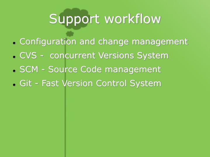Support workflow