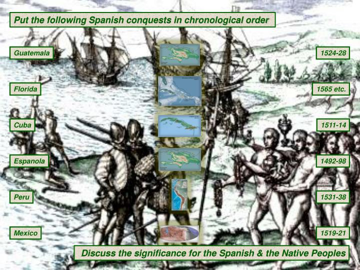 Put the following Spanish conquests in chronological order